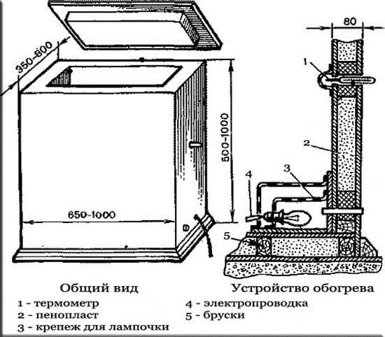 Схема самодельного погреба для балкона
