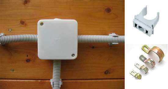 Гофра для электрокабеля и монтажная коробка
