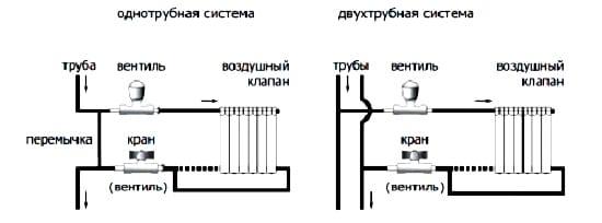 Схема для двух систем отопления на балконе