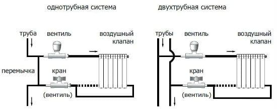 Схема переноса батареи на лоджию