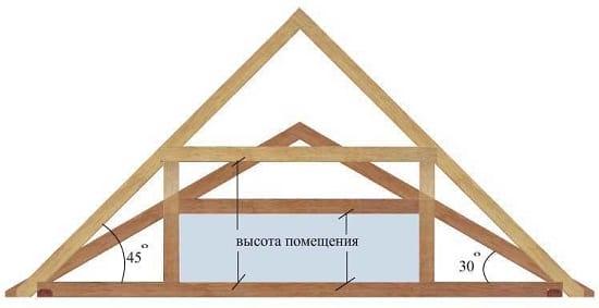Схема двухскатной мансардной крыши
