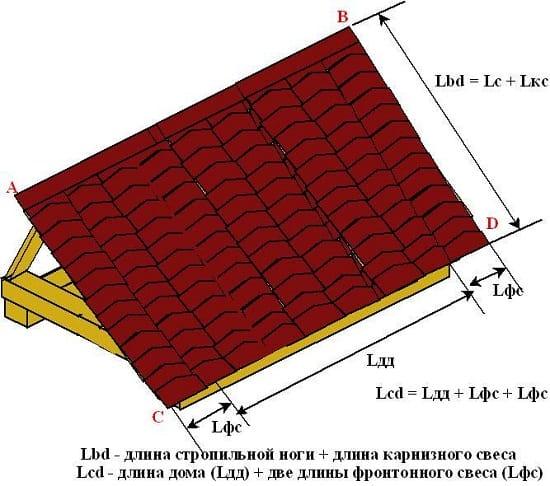 Схема расчета площади мансардной кровли