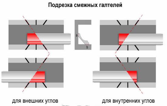 Укладка плинтуса для обрезки углов