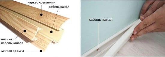Типы конструкций плинтуса с кабель каналом