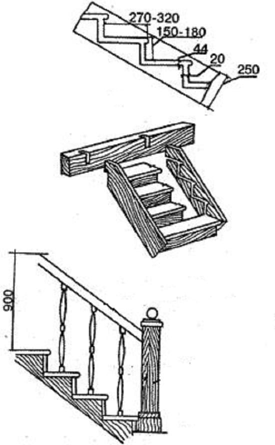 Схема строения деревянной лестницы для крыльца