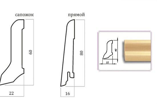 Стандартные размеры плинтуса из дерева
