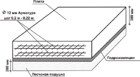 Плиточный фундамент крыльца