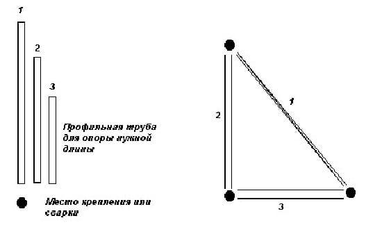 Схема металлического каркаса козырька крыльца