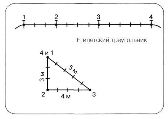 Схема кирпичного крыльца