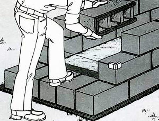 Правильная кладка крыльца из блоков
