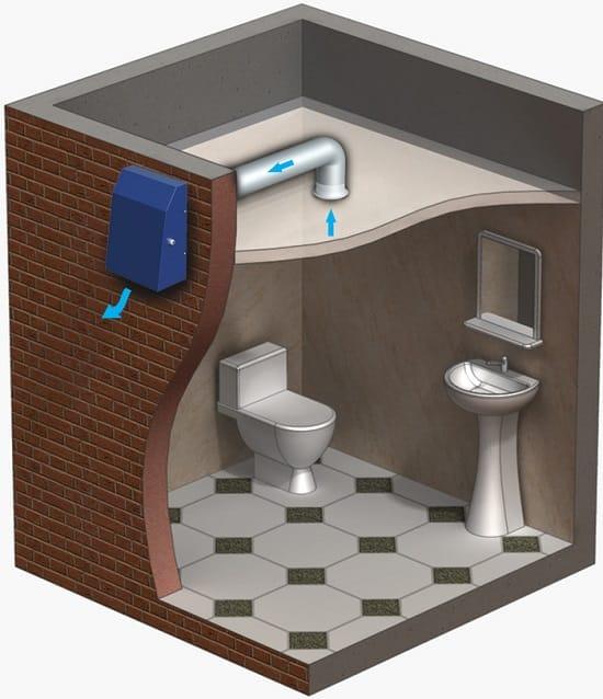 Установка вентилятора для санузла