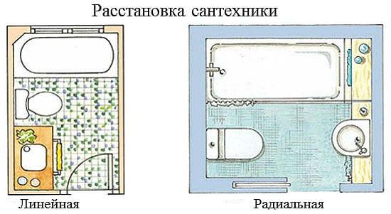 Расположение сантехники в санузле