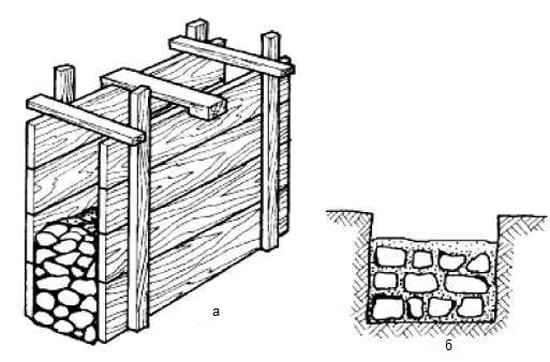 Схема кладки стен беседки из бутового камня