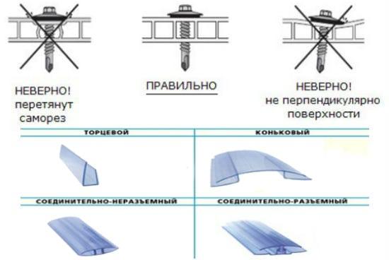 Правила крепления поликарбоната на крышу беседки