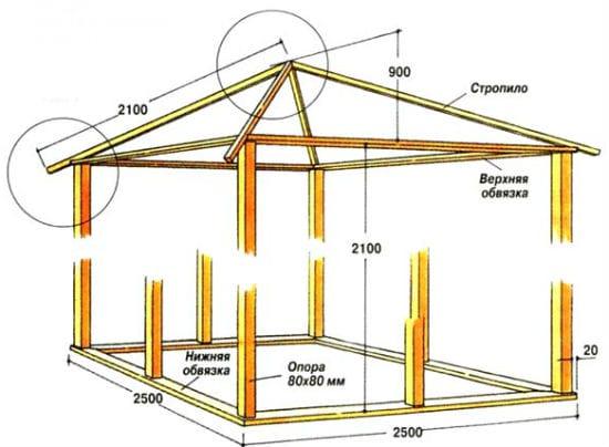 План беседки с четырехскатной крышей
